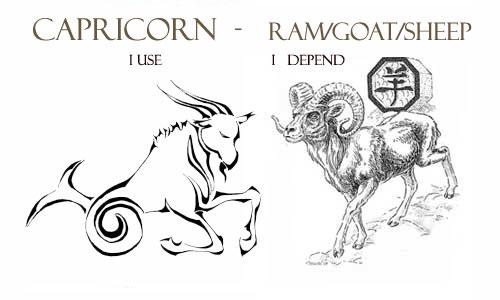 capricorn-goat-sheep--ram-personality-traits