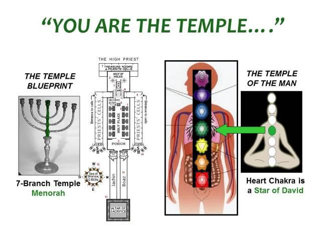 Temple Slides.2