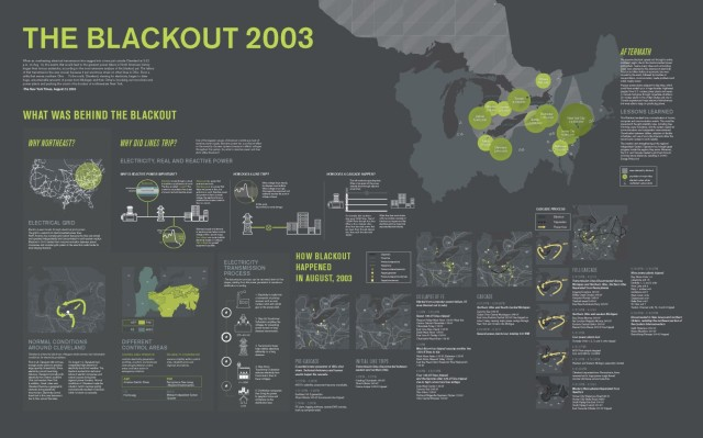TheBlackout2003_52e99ab235ad3_w1500.png