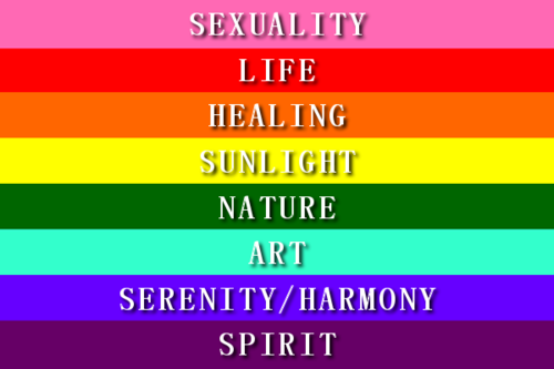 1978 Gay Pride flag meaning