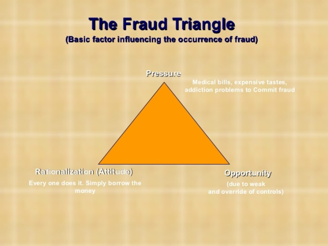 presentation-on-fraud-prevention-detection-control-10-728