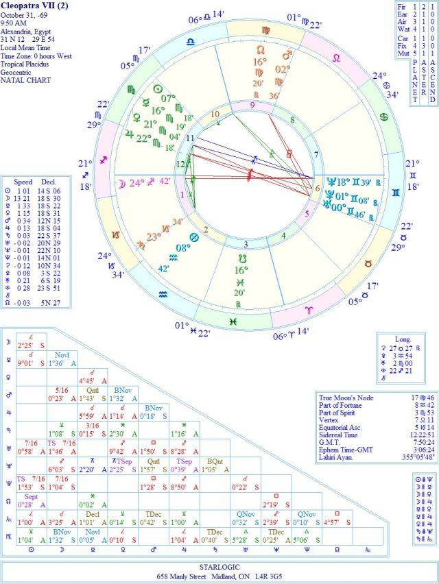 CleopatraVII(2)WREJC1