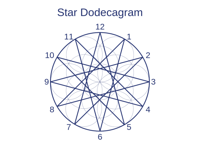 star_dodecagram