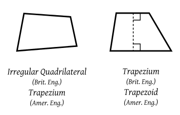 Trapezium-trapezoid-comparisons