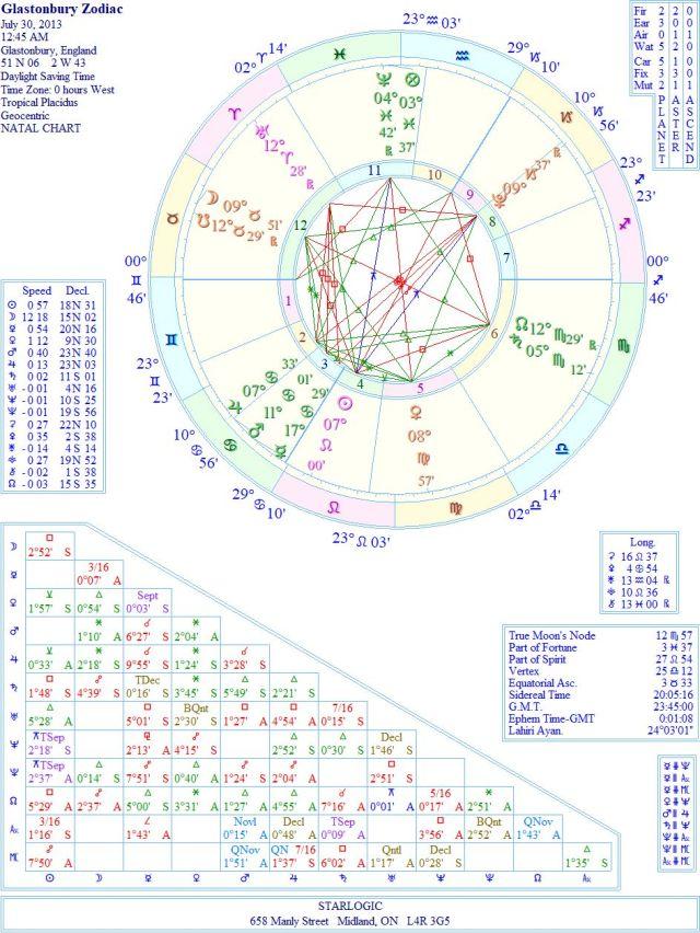 ZodiacGlastonburyWREJC1