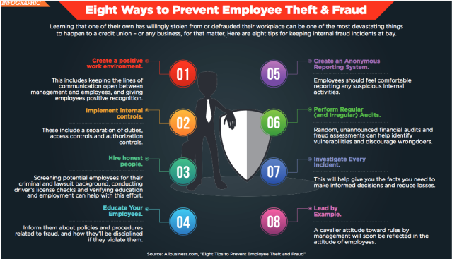 8-ways-to-prevent-employee-fraud