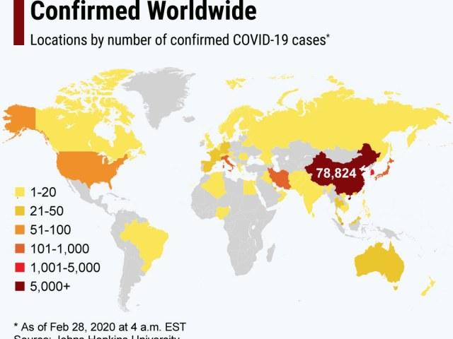 statista-covid-19-coronavirus-cases