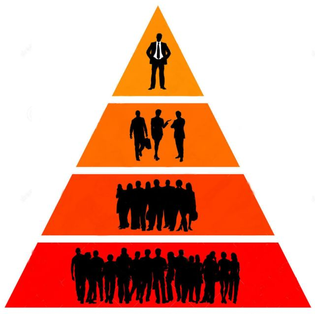 pyramid-hierarchy-HOMEPAGE